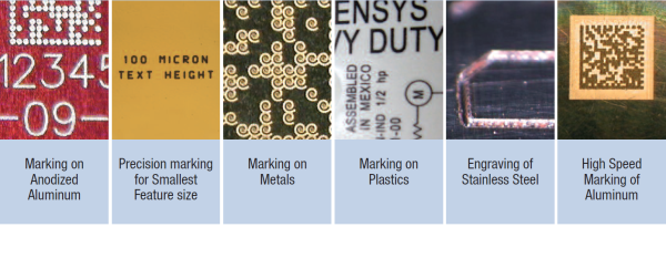 Applications suited to laser marking