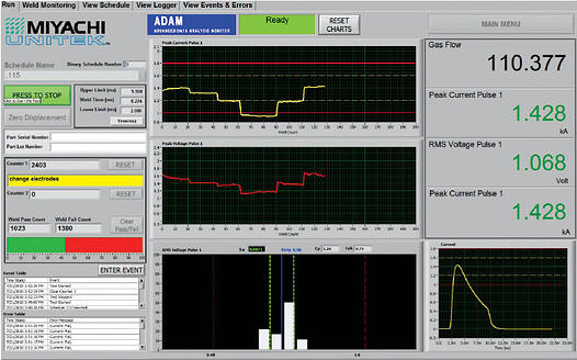 ADAM Weld Monitor Run Screen