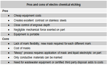 pros and cons of chemical etching