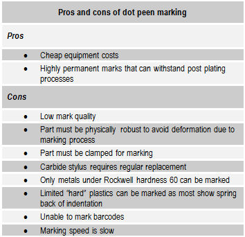 dot peen marking pros and cons