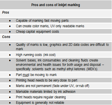 injet marking pros and cons