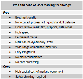 pros and cons of laser marking