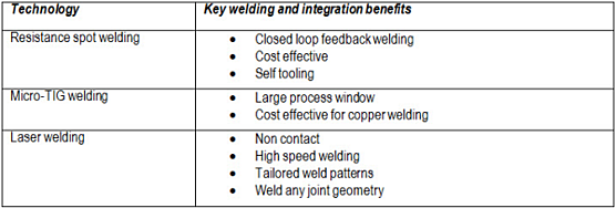 benefits of battery welding technologies