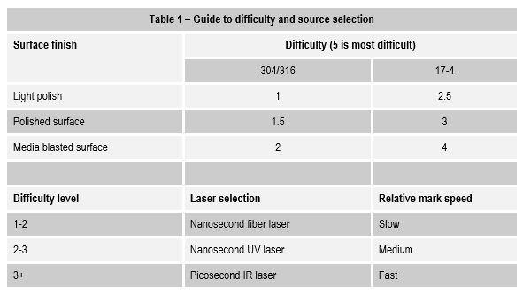 passivation_laser_source_selection_table.jpg